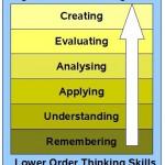 model 21st century skills taxonomie Bloom
